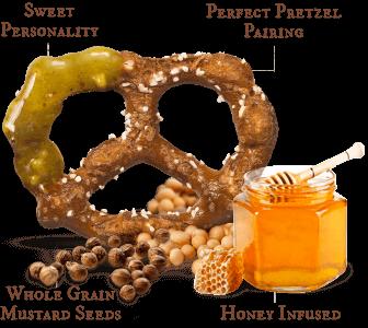honey mustard dip diagram