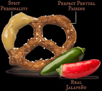 Jalapeno Mustard dip diagram