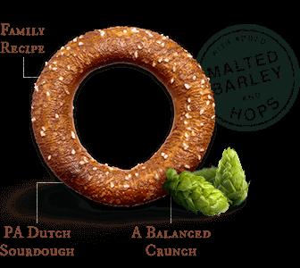 sourdough craft beer pretzel rings diagram