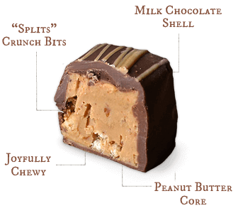 Milk Chocolate Crunchies diagram