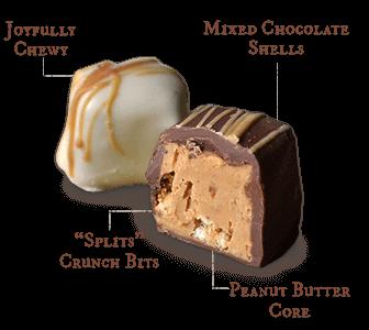 White Chocolate & Assorted Crunchies diagram